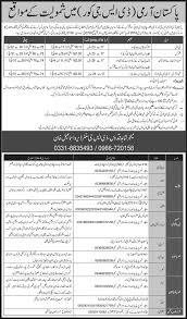 New Jobs Pakistan Army New Jobs 04 April 2018