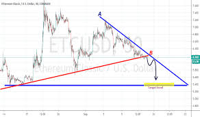 Etc Usd Chart Page 2 Etcusd Ethereum Classic Price Chart Tradingview