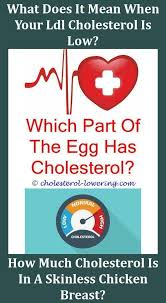 Nhs Cholesterol Chart Can Cholesterol Be Too Low Nhs Normalcholesterol What Is A