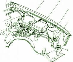 car wiring diagram automobiles wiring system and diagram for 2000 chevy blazer 2 door under hood fuse box diagram