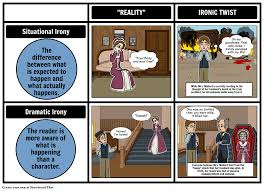 the story of an hour irony storyboard by beckyharvey