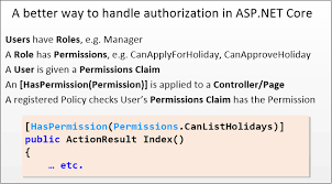 handle authorization in asp net core
