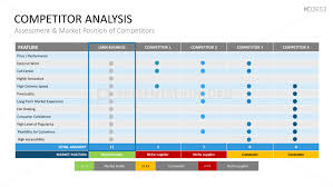 Competitive Analysis Matrix Template Competitor Analysis Powerpoint Template Competitor
