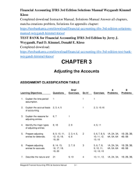 12 reciprocal accounts are eliminated in the process of preparing consolidated financial statements in order to show the financial position and results of operations of the total economic entity documents similar to kunci jawaban advance accounting chapter 3. Financial Accounting Ifrs 3rd Edition Solutions Manual Studocu