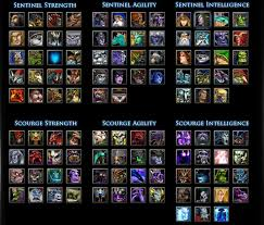 defend of the ancient 1 2 dota defense of the ancients 2