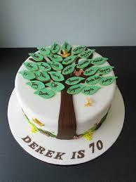 70th Birthday Cakes Creative 70th Birthday Cakes Theyll Love