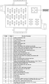 1999 lincoln fuse box diagram 1999 automotive wiring diagrams 0996b43f8022fdae lincoln fuse box diagram 0996b43f8022fdae