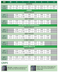 Weight Of Lawn Bowls Chart Bond Bowls Products