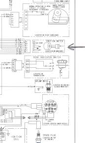 1999 polaris 500 scrambler wiring diagram 1999 wiring diagrams wiring diagram polaris the wiring diagram