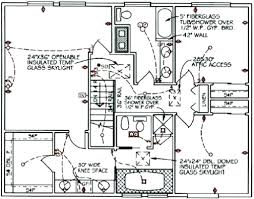 Full size of electrical wiring diagram beautiful of symbols list a house designs home design pic