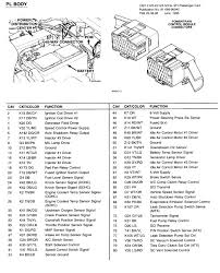 1999 plymouth neon wiring diagram wiring diagram for you • 1999 dodge neon engine wiring diagram dodge wiring 1939 plymouth positive ground wiring diagram plymouth wiring diagrams dash cluster
