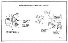 alldatadiy com 2001 ford escort zx2 l4 2 0l dohc vin 3 Ford Escape Evap System Diagram Ford Escape Evap System Diagram #34 2002 ford escape evap system diagram