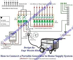 generator connecting