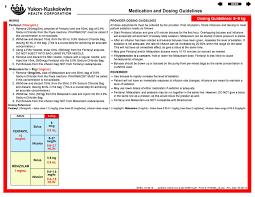 Pediatric Critical Care Guide