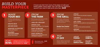 Make A Menu For A Restaurant Restaurant Menus And Pictures Yes Or No Grits Grids