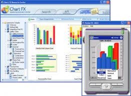 Chart Fx Lite For Net Softwarefx Logon