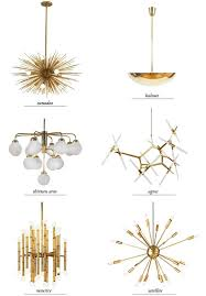 modern lighting. the 25 best modern light fixtures ideas on pinterest kitchen lighting island and fittings h