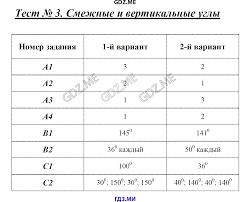 ГДЗ контрольно измерительные материалы по геометрии класс Гаврилова Обобщение темы Начальные геометрические сведения Тест 5 Начальные геометрические сведения Тест 6 Первый признак равенства треугольника Тест 7