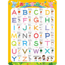 | abc phonics more kids nursery rhymes! Usd 10 66 A Full Set Of Primary School Students 26 Case English English English Phonetic Alphabet Wall Sticker Stickers Early Teaching Children Wholesale From China Online Shopping Buy Asian Products
