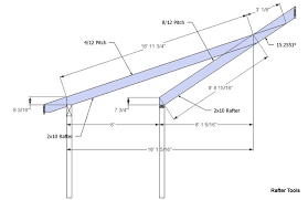 Rafter Size Chart Get Shed Roof Rafter Calculator Detect Shed