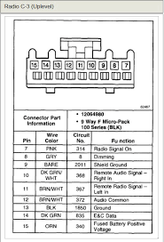 chevy tahoe stereo wiring diagram all wiring diagram 2001 chevy tahoe stereo wiring wiring diagrams best 2004 chevrolet tahoe starter diagram 2001 bu radio