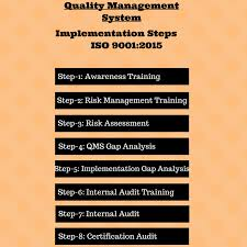 Iso 9001 Certification Provider In Mumbai Delhi Bangalore All India