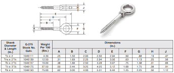 56 Prototypical Stainless Steel Screw Size Chart
