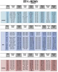 Wetsuit Size Chart Mens Sizing Charts Surfworld Bundoran