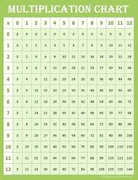 Free Printable Multiplication Tables Table Chart Up To 100 ...