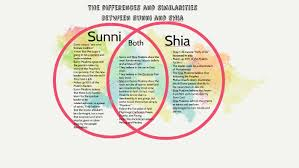 Comparison Chart Of Sunni And Shia Islam The Venn Diagram Between Sunni And Shia By Kennedy Horton On