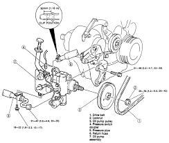 4 power steering pump mounting 3 0l engine