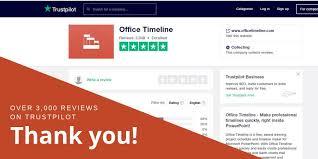 Office Timeline Officetimeline Twitter