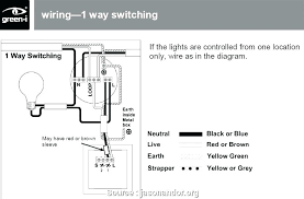 old three way switch wiring dakotanautica com old three way switch wiring older three switch wiring cleaver wiring diagram digital thermostat wiring diagram