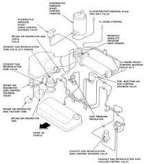 buick lesabre l fi ohv cyl repair guides vacuum click image to see an enlarged view
