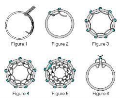 Dream Catcher Patterns Tutorials