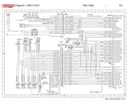 2003 kenworth w900 battery diagram wiring diagram wiring diagram for w900 wiring diagram datasource 2003 kenworth w900 battery diagram
