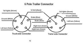 6 pin plug wiring diagram Trailer Plug Wiring Diagram 6 pin plug wiring diagram wiring diagram trailer plug wiring diagram 7 pin