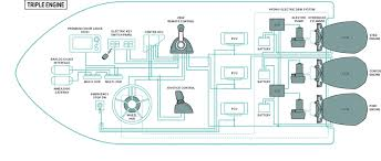 volvo penta ignition switch wiring diagram volvo volvo penta bowthruster wiring diagram wiring diagram and schematic on volvo penta ignition switch wiring diagram