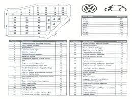 2012 VW Jetta Fuse Box Diagram 2008 vw jetta fuse box diagram best passat fuse structure diagram passat fuse box diagram large