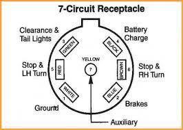 wiring diagram for a 7 way trailer plug wiring diagram trailer light wiring diagram 7 way Trailer Light Wiring Diagram 7 Way #24