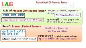 Present Tense Rules Chart Rules Chart Of Present Tense Hindi