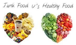 junk food vs healthy food for kids. Healthy Vs Junk Food For Children Intended Kids