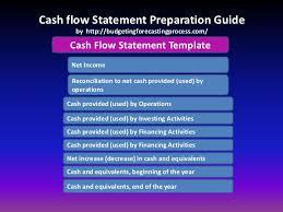 Cashflow Statement Preparation Guide