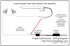 external limit switch kit for actuators bernard actuator wiring diagram linear actuator wiring diagram using 2 limit switches provided in each el kit