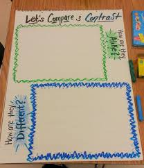 Compare And Contrast Anchor Chart The Applicious Teacher