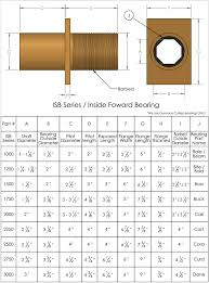 Isb Sa Combo Shaft Seal System R E Thomas Marine Hardware