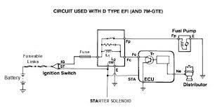 toyota starlet wiring diagram toyota image wiring toyota starlet ep91 wiring diagram wiring diagram and hernes on toyota starlet wiring diagram