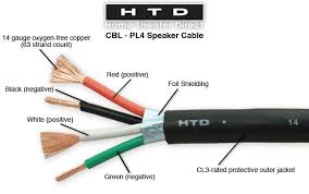 4 conductor behind the wall speaker cable