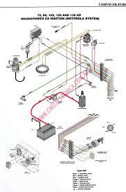 gt wiring diagram automotive wiring diagrams