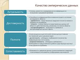 Научные методы исследований в дипломной работе студента